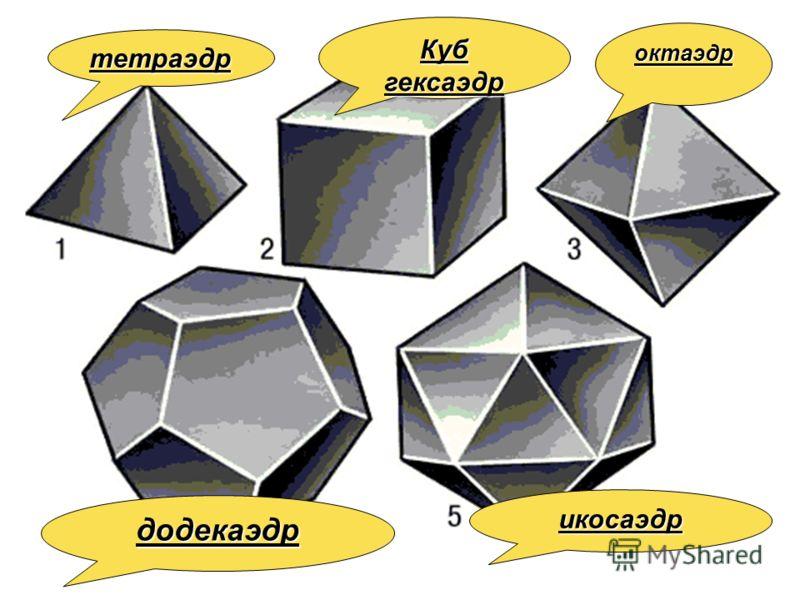 тетраэдр Кубгексаэдр октаэдр додекаэдр икосаэдр
