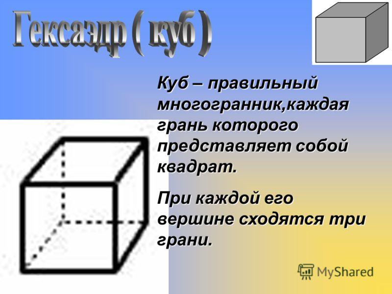 Куб – правильный многогранник,каждая грань которого представляет собой квадрат. При каждой его вершине сходятся три грани.