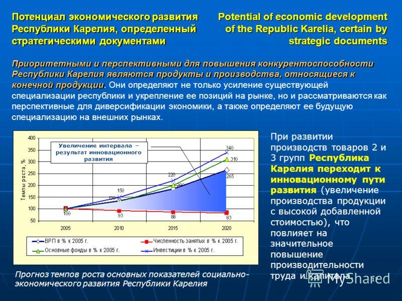 17 Приоритетными и перспективными для повышения конкурентоспособности Республики Карелия являются продукты и производства, относящиеся к конечной продукции Приоритетными и перспективными для повышения конкурентоспособности Республики Карелия являются