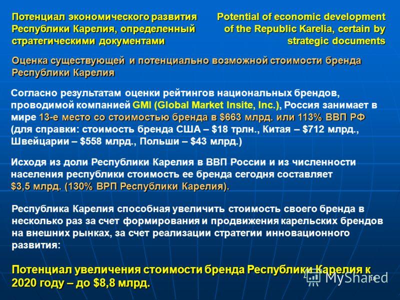 18 Potential of economic development of the Republic Karelia, certain by strategic documents Потенциал экономического развития Республики Карелия, определенный стратегическими документами Оценка существующей и потенциально возможной стоимости бренда