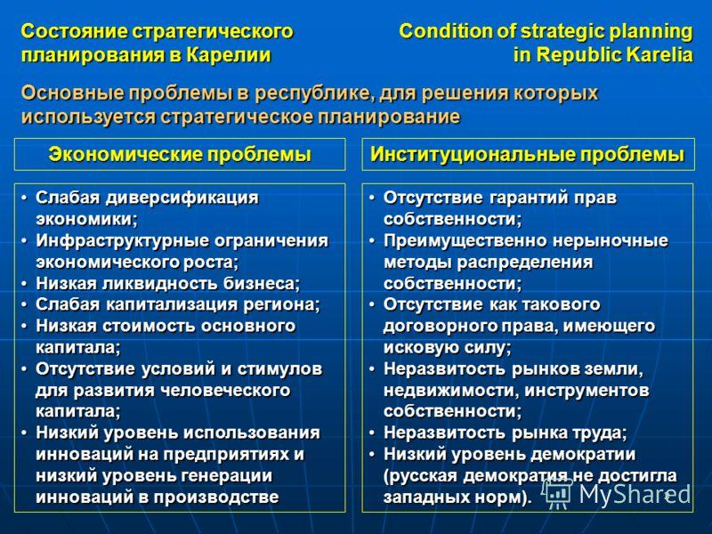 3 Состояние стратегического планирования в Карелии Condition of strategic planning in Republic Karelia Основные проблемы в республике, для решения которых используется стратегическое планирование Экономические проблемы Слабая диверсификация экономики