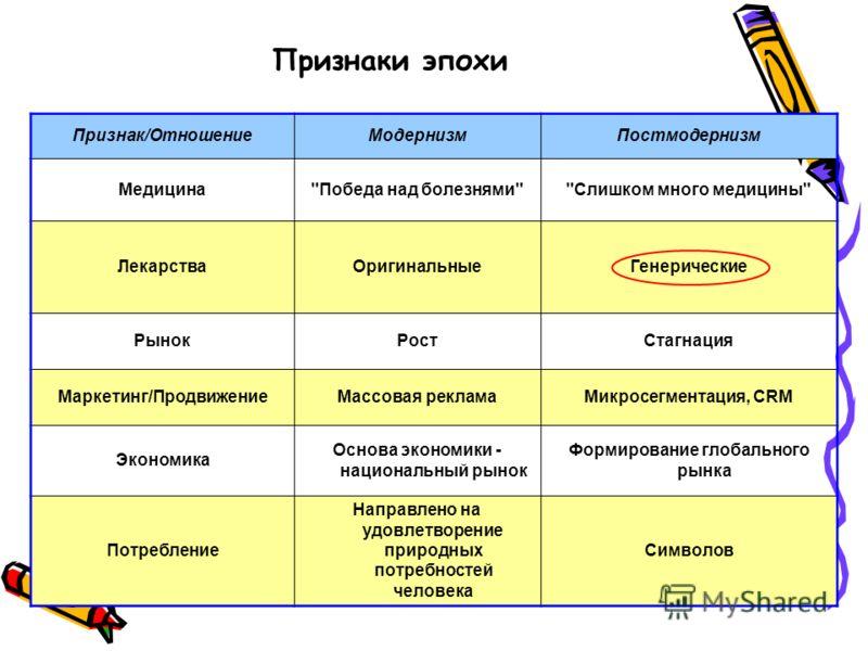Признак/ОтношениеМодернизмПостмодернизм Медицина
