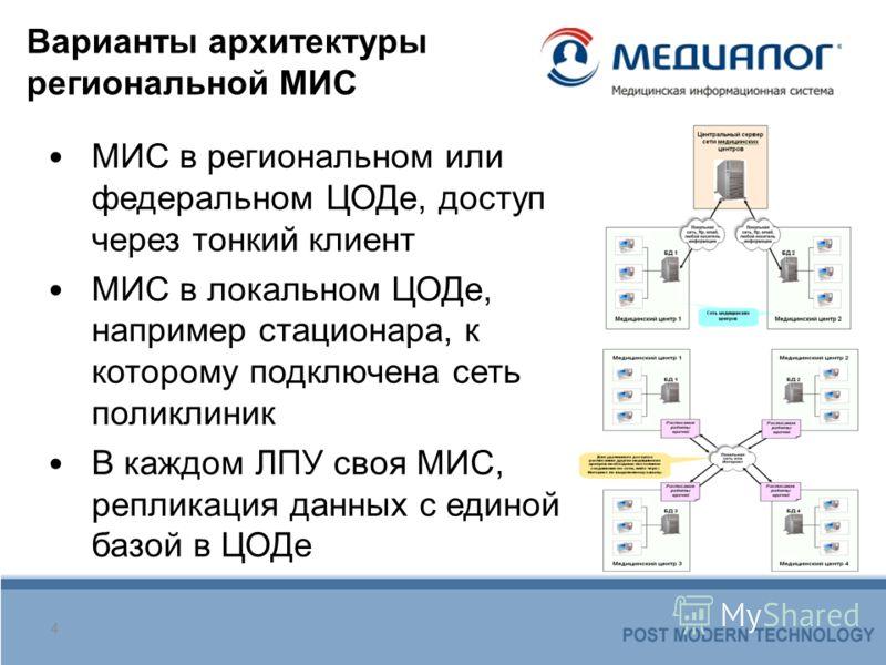 Варианты архитектуры региональной МИС 4 МИС в региональном или федеральном ЦОДе, доступ через тонкий клиент МИС в локальном ЦОДе, например стационара, к которому подключена сеть поликлиник В каждом ЛПУ своя МИС, репликация данных с единой базой в ЦОД