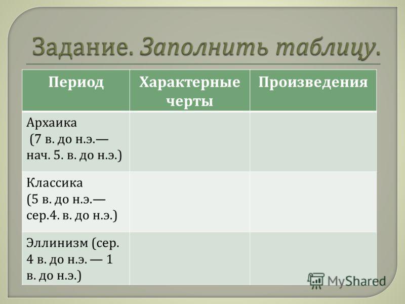 ПериодХарактерные черты Произведения Архаика (7 в. до н. э. нач. 5. в. до н. э.) Классика (5 в. до н. э. сер.4. в. до н. э.) Эллинизм ( сер. 4 в. до н. э. 1 в. до н. э.)