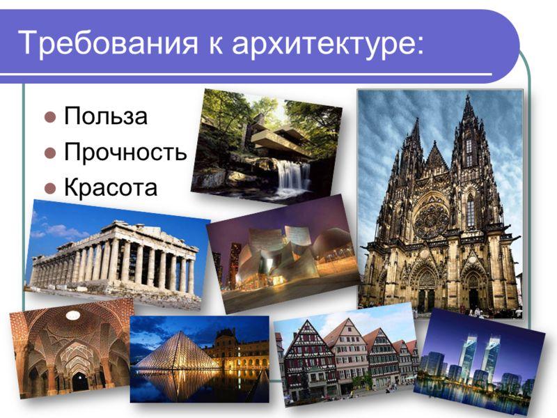 Требования к архитектуре: Польза Прочность Красота