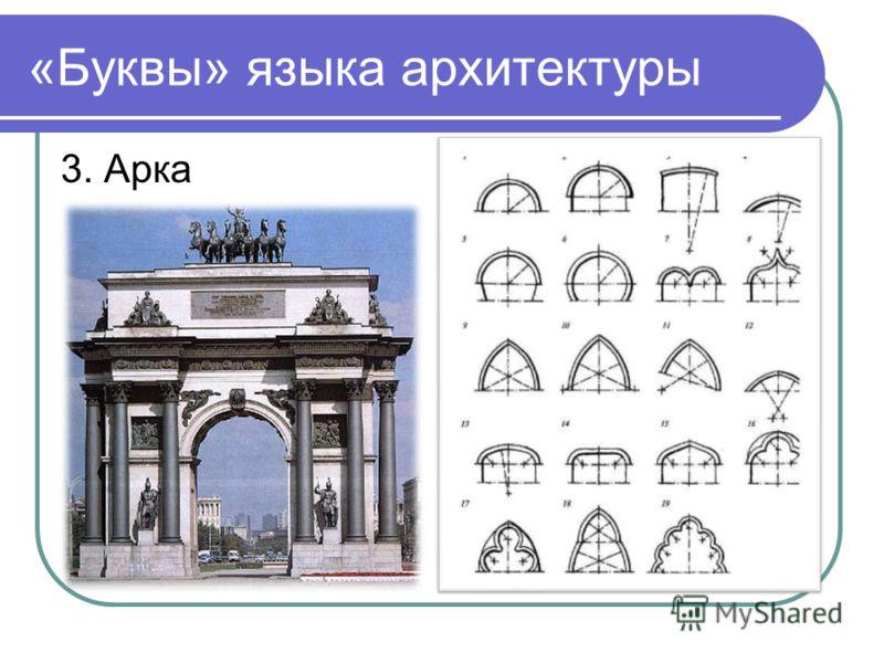 «Буквы» языка архитектуры 3. Арка