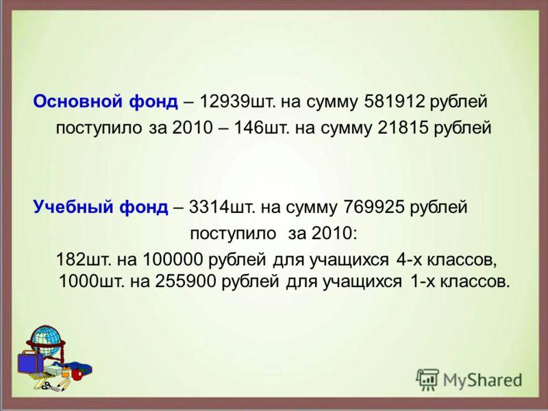 Основной фонд – 12939шт. на сумму 581912 рублей поступило за 2010 – 146шт. на сумму 21815 рублей Учебный фонд – 3314шт. на сумму 769925 рублей поступило за 2010: 182шт. на 100000 рублей для учащихся 4-х классов, 1000шт. на 255900 рублей для учащихся