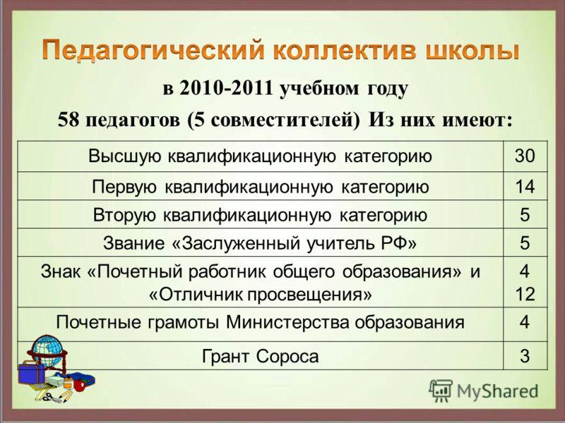 в 2010-2011 учебном году 58 педагогов (5 совместителей) Из них имеют: Высшую квалификационную категорию30 Первую квалификационную категорию14 Вторую квалификационную категорию5 Звание «Заслуженный учитель РФ»5 Знак «Почетный работник общего образован