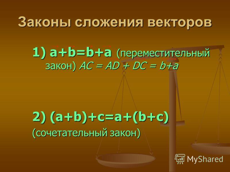 Законы сложения векторов 1) а+b=b+a (переместительный закон) АС = АD + DС = b+a 2) (а+b)+c=a+(b+c) (сочетательный закон)