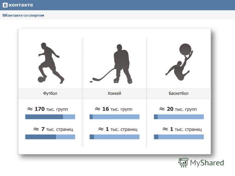 ВКонтакте со спортом