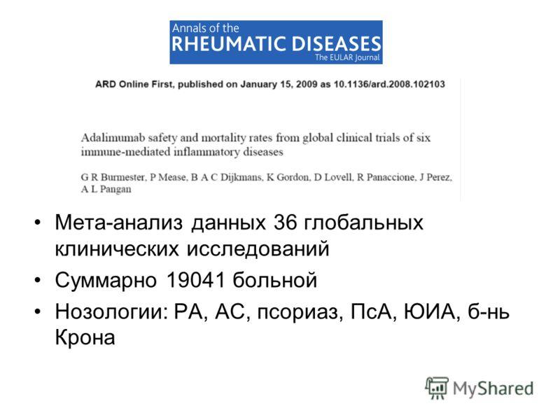 Мета-анализ данных 36 глобальных клинических исследований Суммарно 19041 больной Нозологии: РА, АС, псориаз, ПсА, ЮИА, б-нь Крона