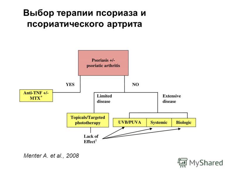 Выбор терапии псориаза и псориатического артрита Menter A. et al., 2008