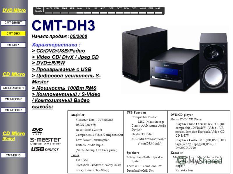 JAN 08 FEB MAR APR MAY JUN JUL AUG SEP OCT NOV DEC JAN09 FEB MAR Sales Month CMT-DH3 Начало продаж : 05/2008 DVD Micro CMT-DF1 CMT-DH3 CMT-DH5BT CD Micro CMT-EH15 CD Micro (Entry) Характеристики : > CD/DVD/USB/Радио > Video CD/ DivX / Jpeg CD > DVD±R