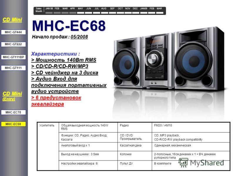 JAN 08 FEB MAR APR MAY JUN JUL AUG SEP OCT NOV DEC JAN09 FEB MAR Sales Month MHC-EC68 Начало продаж : 05/2008 Характеристики : > Мощность 140Вт RMS > CD/CD-R/CD-RW/MP3 > CD чейнджер на 3 диска > Аудио Вход для подключения портативных аудио устройств