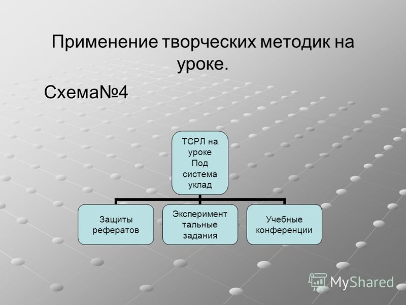 Схема4 Применение творческих методик на уроке. ТСРЛ на уроке Под система уклад Защиты рефератов Эксперимент тальные задания Учебные конференции