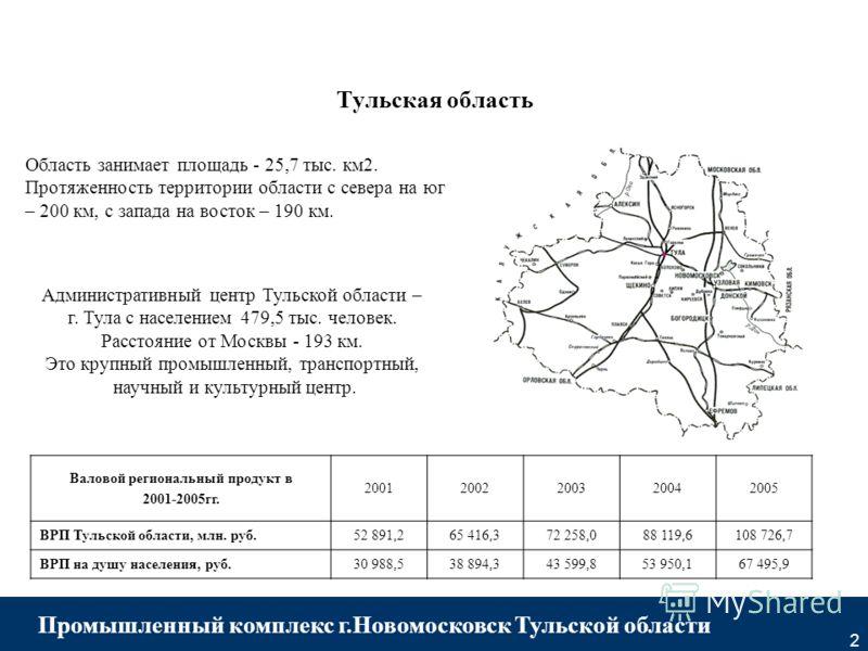 Промышленный комплекс г.Новомосковск Тульской области 2 Тульская область Область занимает площадь - 25,7 тыс. км2. Протяженность территории области с севера на юг – 200 км, с запада на восток – 190 км. Административный центр Тульской области – г. Тул
