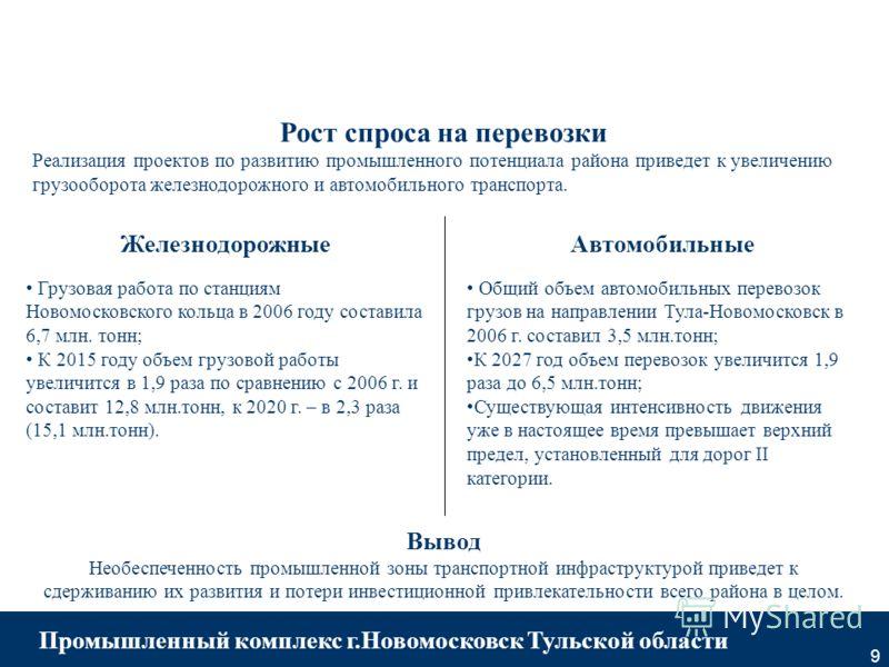Промышленный комплекс г.Новомосковск Тульской области 9 Железнодорожные Грузовая работа по станциям Новомосковского кольца в 2006 году составила 6,7 млн. тонн; К 2015 году объем грузовой работы увеличится в 1,9 раза по сравнению с 2006 г. и составит