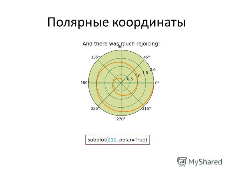 Полярные координаты subplot(211, polar=True)