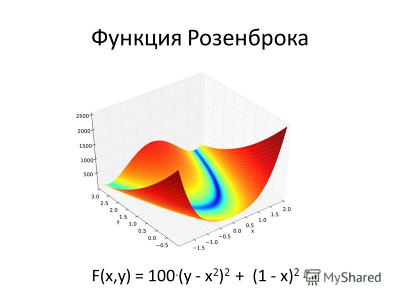 Функция Розенброка F(x,y) = 100. (y - x 2 ) 2 + (1 - x) 2
