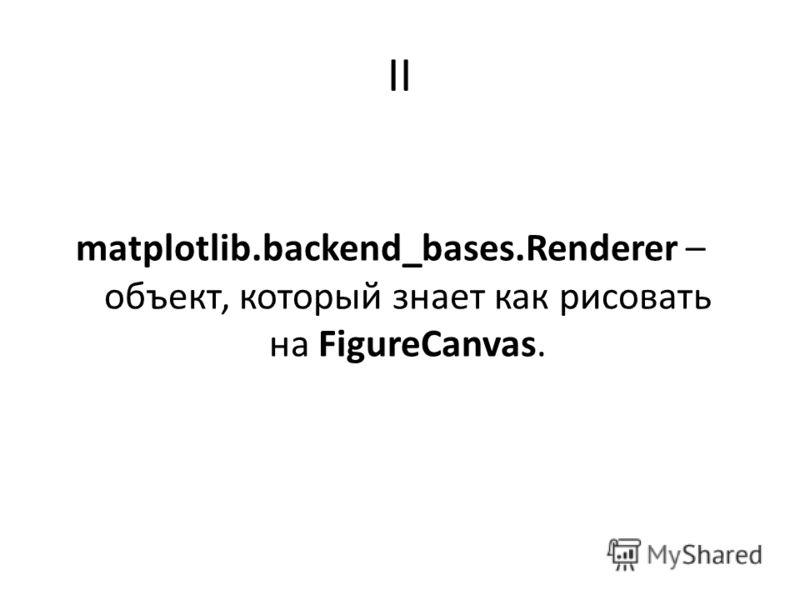 II matplotlib.backend_bases.Renderer – объект, который знает как рисовать на FigureCanvas.