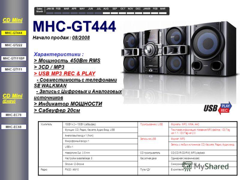 MHC-GT444 Начало продаж : 08/2008 Усилитель150Вт x 2 + 150Вт (сабвуфер)Проигрывание с USBФорматы: MP3, WMA, AAC Функции: CD, Радио, Кассета, Аудио Вход, USBТекстовая информация: Названия MP3 файлов / ID3 Tag ver.1.1 / ID3 Tag ver.2.0 Аналоговый вход