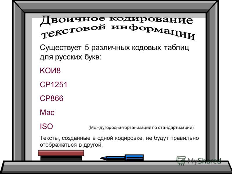 Существует 5 различных кодовых таблиц для русских букв: KOИ8 СP1251 CP866 Mac ISO (Междугородная организация по стандартизации) Тексты, созданные в одной кодировке, не будут правильно отображаться в другой.