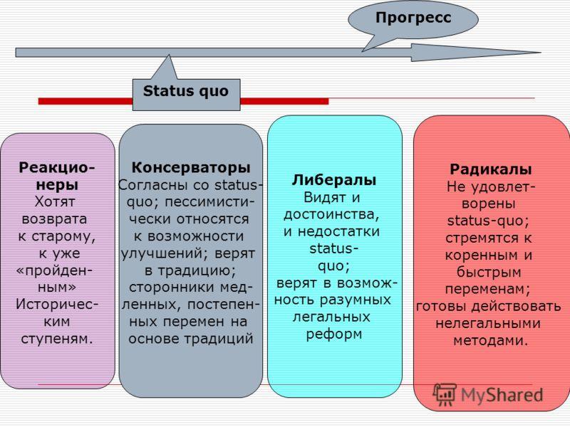 КЛАССИФИКАЦИЯ ИДЕОЛОГИЙ ПО ПОЛОЖЕНИЮ В ПОЛИТИЧЕСКОМ СПЕКТРЕ КРИТЕРИЙ 1. Концепция перемен: направление, в котором обещанные перемены приведут общество (в основе - концепция прогресса, согласно которой человечество движется от традиционных, авторитарн