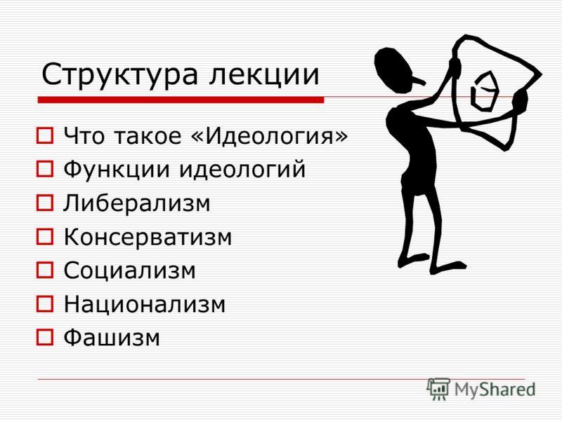 Политические идеологии Александр Сунгуров Введение в специальность Лекция 9