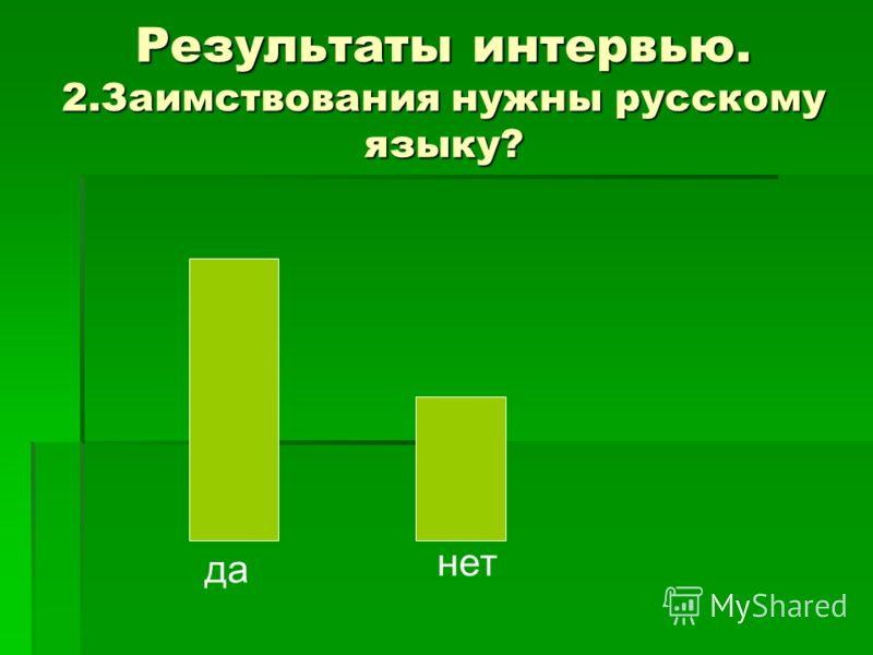 Результаты интервью. 2.Заимствования нужны русскому языку? да нет