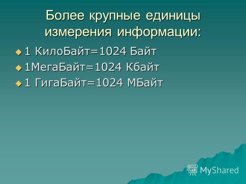 Более крупные единицы измерения информации: 1 КилоБайт=1024 Байт 1 КилоБайт=1024 Байт 1МегаБайт=1024 Кбайт 1МегаБайт=1024 Кбайт 1 ГигаБайт=1024 МБайт 1 ГигаБайт=1024 МБайт