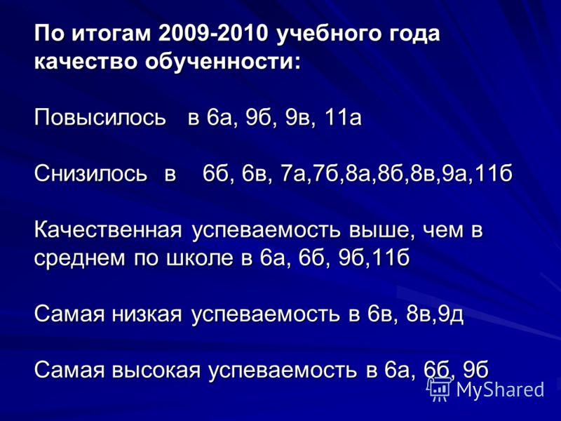 По итогам 2009-2010 учебного года качество обученности: Повысилось в 6а, 9б, 9в, 11а Снизилось в 6б, 6в, 7а,7б,8а,8б,8в,9а,11б Качественная успеваемость выше, чем в среднем по школе в 6а, 6б, 9б,11б Самая низкая успеваемость в 6в, 8в,9д Самая высокая