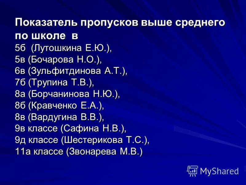 Показатель пропусков выше среднего по школе в 5б (Лутошкина Е.Ю.), 5в (Бочарова Н.О.), 6в (Зульфитдинова А.Т.), 7б (Трупина Т.В.), 8а (Борчанинова Н.Ю.), 8б (Кравченко Е.А.), 8в (Вардугина В.В.), 9в классе (Сафина Н.В.), 9д классе (Шестерикова Т.С.),