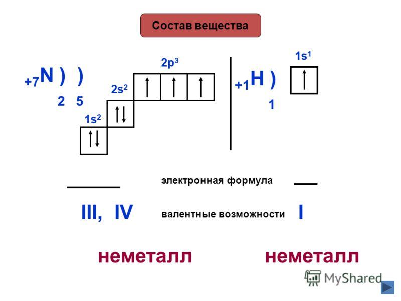 Состав вещества +7 N ) ) 2 5