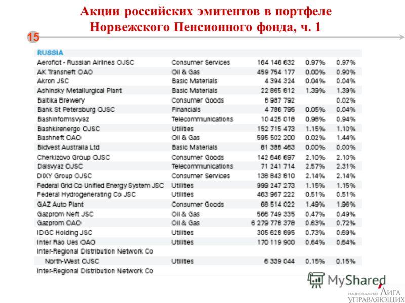 Акции российских эмитентов в портфеле Норвежского Пенсионного фонда, ч. 1 15