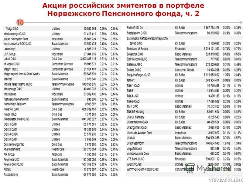 Акции российских эмитентов в портфеле Норвежского Пенсионного фонда, ч. 2 16