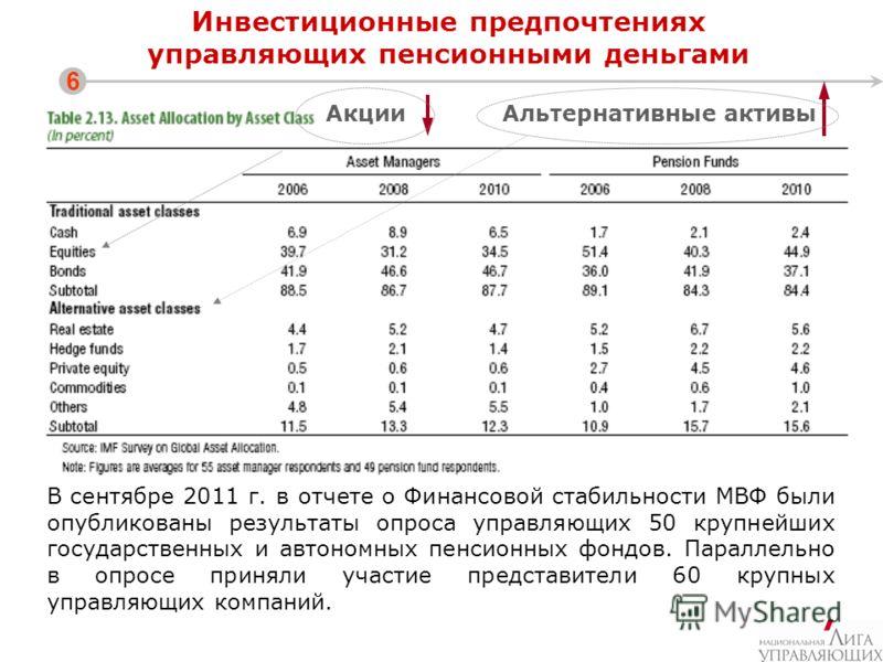 Инвестиционные предпочтениях управляющих пенсионными деньгами 6 В сентябре 2011 г. в отчете о Финансовой стабильности МВФ были опубликованы результаты опроса управляющих 50 крупнейших государственных и автономных пенсионных фондов. Параллельно в опро