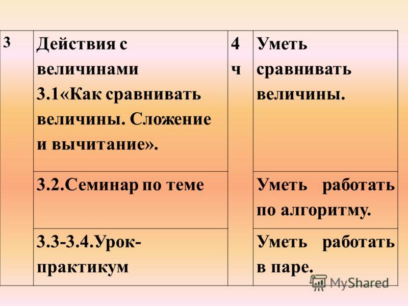 3 Действия с величинами 3.1«Как сравнивать величины. Сложение и вычитание». 4ч4ч Уметь сравнивать величины. 3.2.Семинар по теме Уметь работать по алгоритму. 3.3-3.4.Урок- практикум Уметь работать в паре.