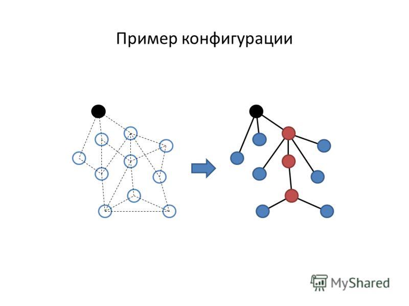 Пример конфигурации