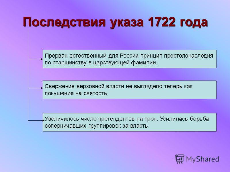 Последствия указа 1722 года Прерван естественный для России принцип престолонаследия по старшинству в царствующей фамилии. Свержение верховной власти не выглядело теперь как покушение на святость Увеличилось число претендентов на трон. Усилилась борь