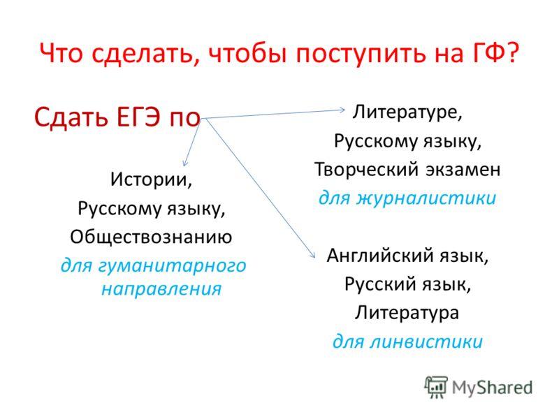 Что сделать, чтобы поступить на ГФ? Сдать ЕГЭ по Истории, Русскому языку, Обществознанию для гуманитарного направления Литературе, Русскому языку, Творческий экзамен для журналистики Английский язык, Русский язык, Литература для линвистики