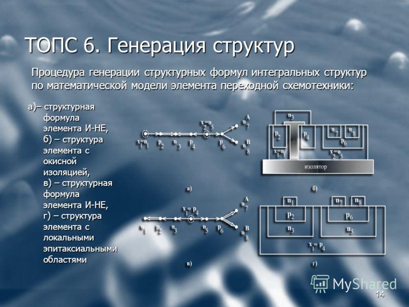 14 ТОПС 6. Генерация структур Процедура генерации структурных формул интегральных структур по математической модели элемента переходной схемотехники: а)– структурная формула элемента И-НЕ, б) – структура элемента с окисной изоляцией, в) – структурная