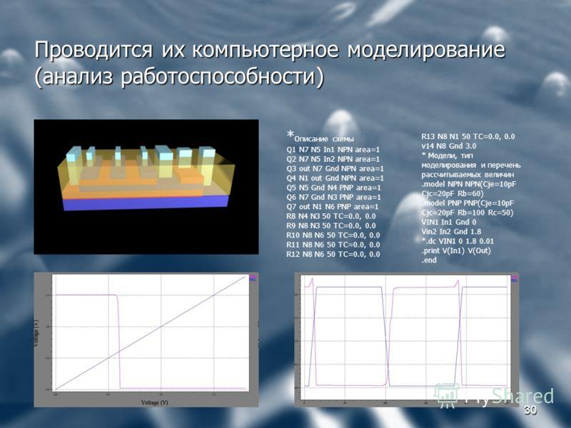 30 Проводится их компьютерное моделирование (анализ работоспособности) * Описание схемы Q1 N7 N5 In1 NPN area=1 Q2 N7 N5 In2 NPN area=1 Q3 out N7 Gnd NPN area=1 Q4 N1 out Gnd NPN area=1 Q5 N5 Gnd N4 PNP area=1 Q6 N7 Gnd N3 PNP area=1 Q7 out N1 N6 PNP