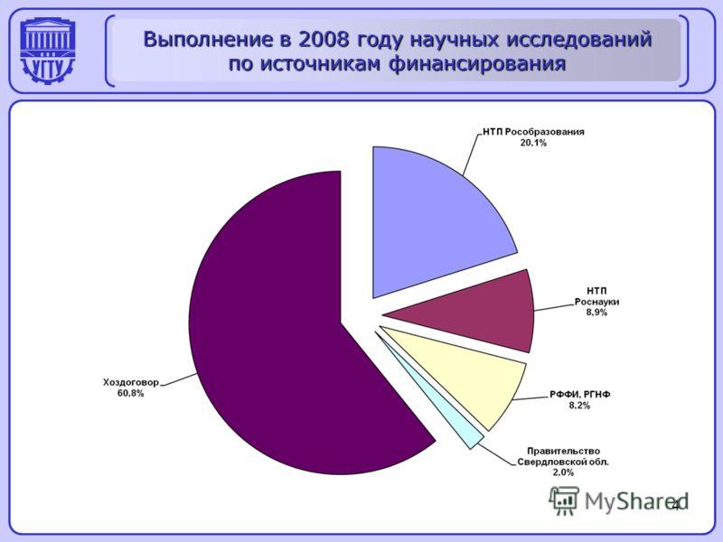 4 Выполнение в 2008 году научных исследований по источникам финансирования