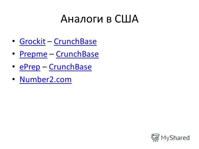 Аналоги в США Grockit – CrunchBase GrockitCrunchBase Prepme – CrunchBase PrepmeCrunchBase ePrep – CrunchBase ePrepCrunchBase Number2.com