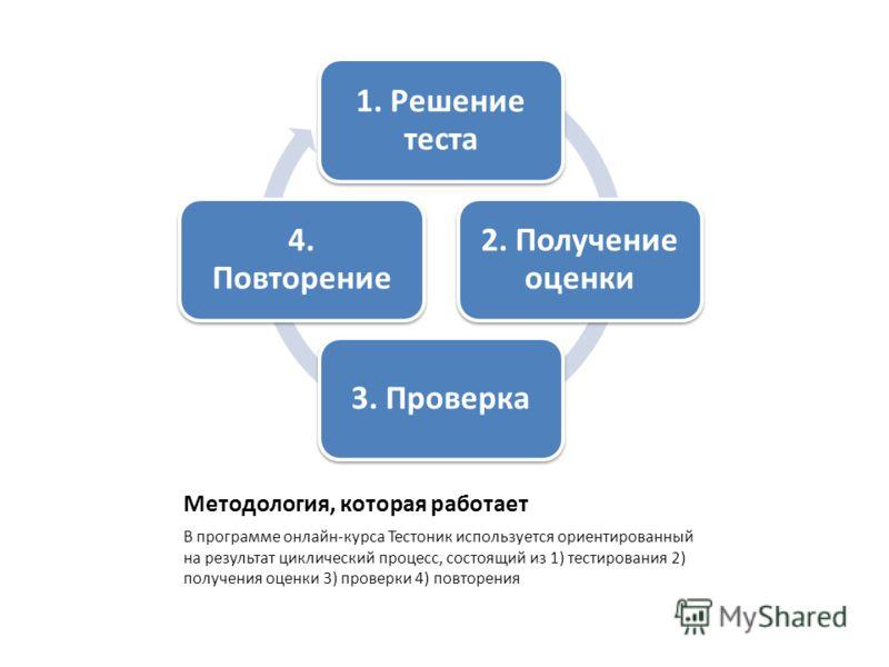Методология, которая работает В программе онлайн-курса Тестоник используется ориентированный на результат циклический процесс, состоящий из 1) тестирования 2) получения оценки 3) проверки 4) повторения 1. Решение теста 2. Получение оценки 3. Проверка
