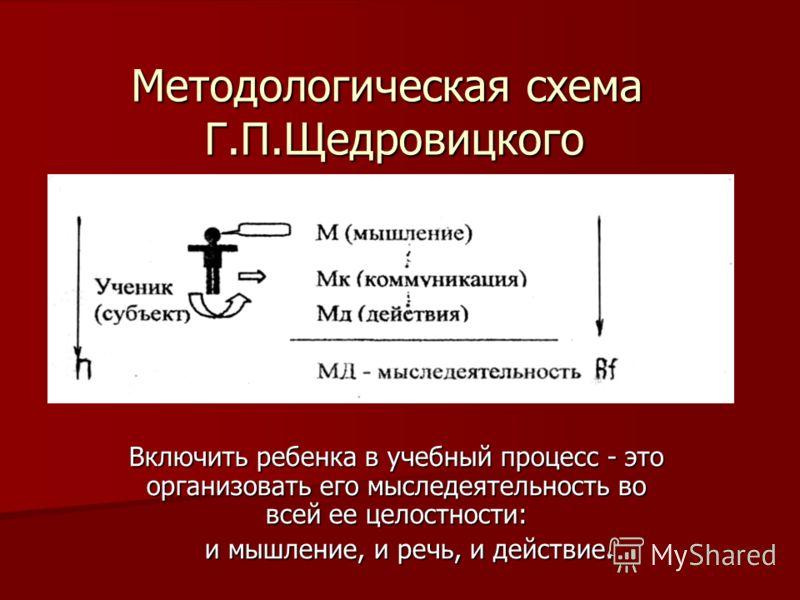 Методологическая схема Г.П.Щедровицкого Включить ребенка в учебный процесс - это организовать его мыследеятельность во всей ее целостности: и мышление, и речь, и действие. и мышление, и речь, и действие.