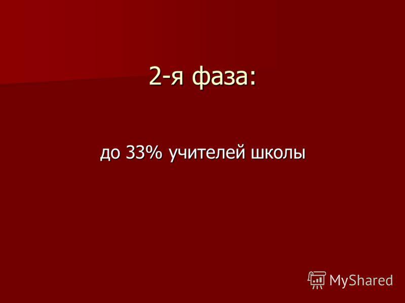 2-я фаза: до 33% учителей школы