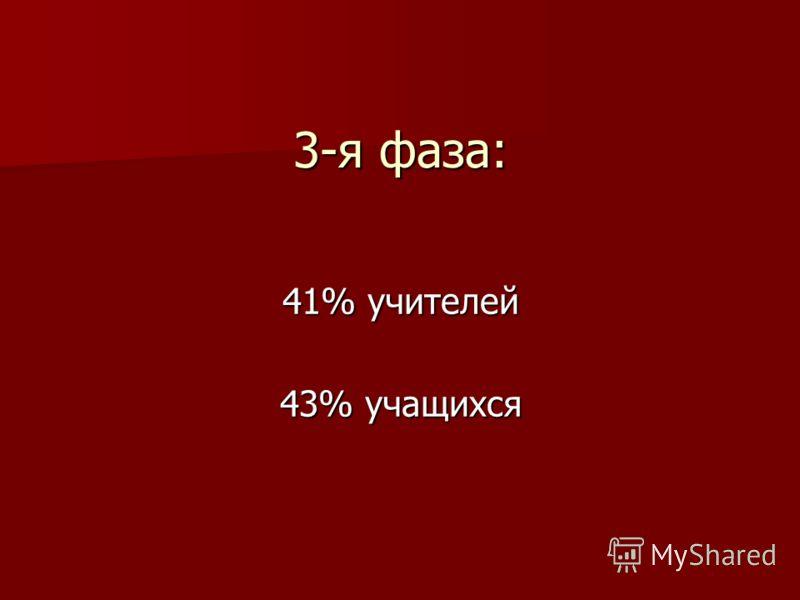 3-я фаза: 41% учителей 43% учащихся