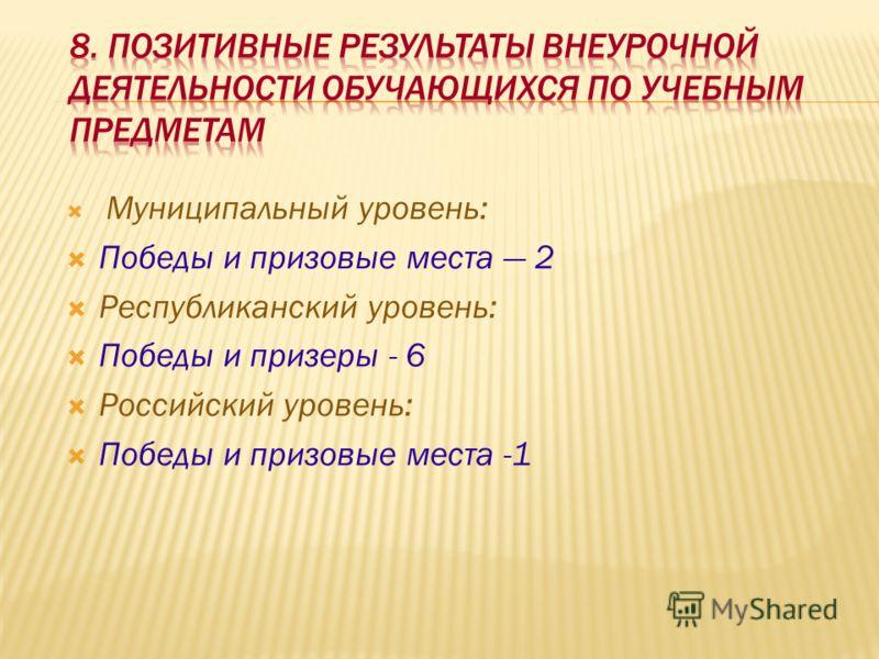 Муниципальный уровень: Победы и призовые места 2 Республиканский уровень: Победы и призеры - 6 Российский уровень: Победы и призовые места -1