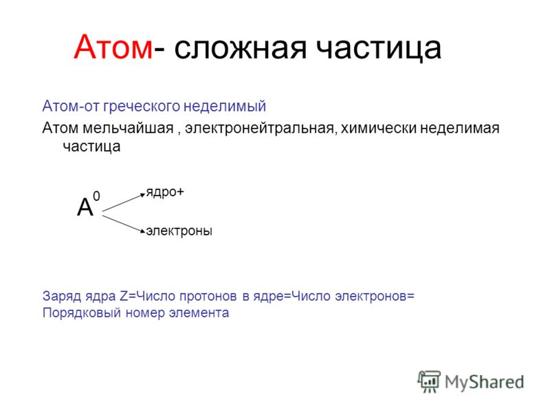 Атом- сложная частица Атом-от греческого неделимый Атом мельчайшая, электронейтральная, химически неделимая частица А электроны ядро+ Заряд ядра Z=Число протонов в ядре=Число электронов= Порядковый номер элемента 0